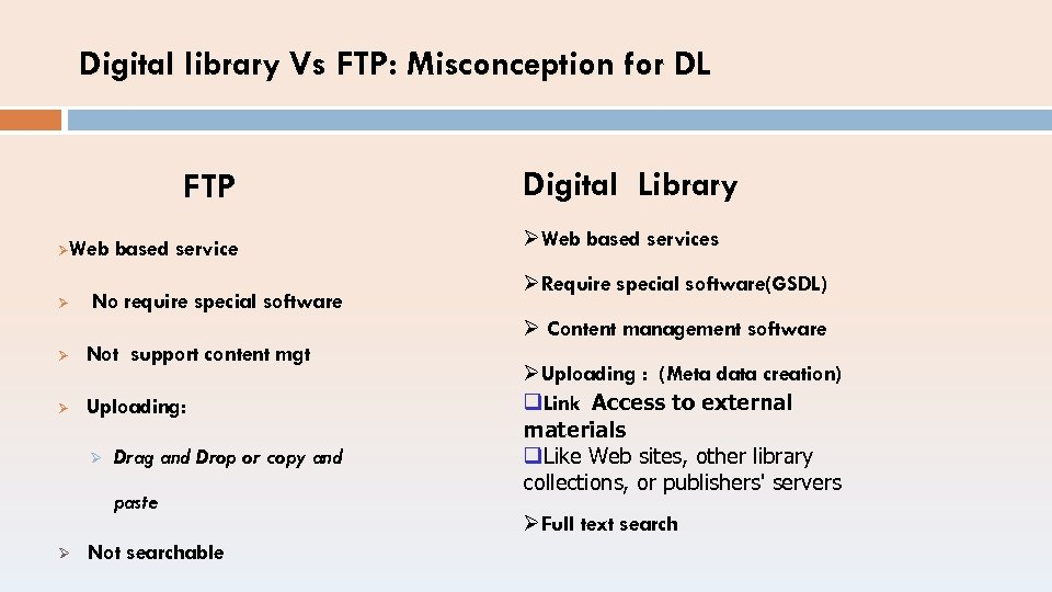 Digital library Vs FTP: Misconception for DL FTP Web based service No require special