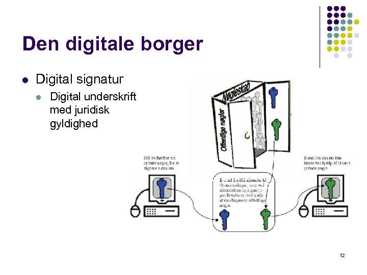 Den digitale borger l Digital signatur l Digital underskrift med juridisk gyldighed 12