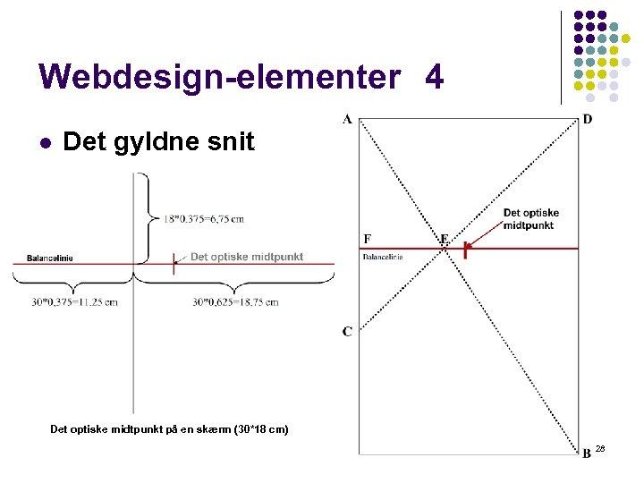 Webdesign-elementer 4 l Det gyldne snit Det optiske midtpunkt på en skærm (30*18 cm)