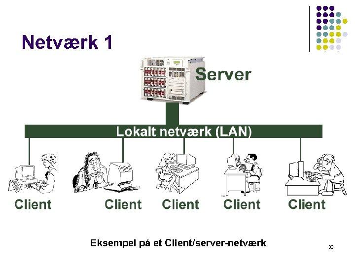 Netværk 1 Eksempel på et Client/server-netværk 33
