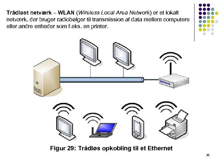 Trådløst netværk – WLAN (Wireless Local Area Network) er et lokalt netværk, der bruger