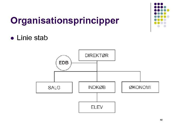 Organisationsprincipper l Linie stab 48