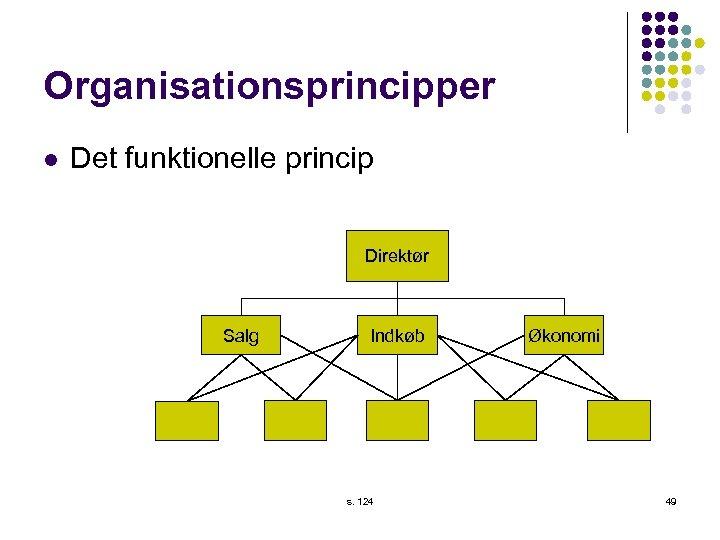 Organisationsprincipper l Det funktionelle princip Direktør Salg Indkøb s. 124 Økonomi 49