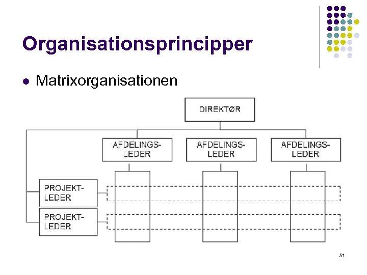 Organisationsprincipper l Matrixorganisationen 51