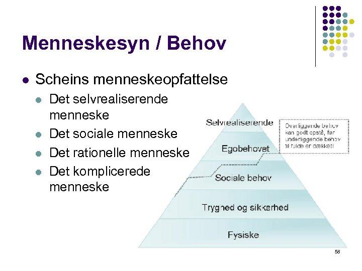 Menneskesyn / Behov l Scheins menneskeopfattelse l l Det selvrealiserende menneske Det sociale menneske