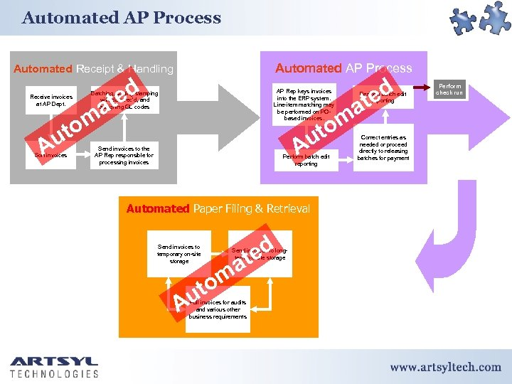 Automated AP Process Automated Receipt & Handling Receive invoices at AP Dept. ed at