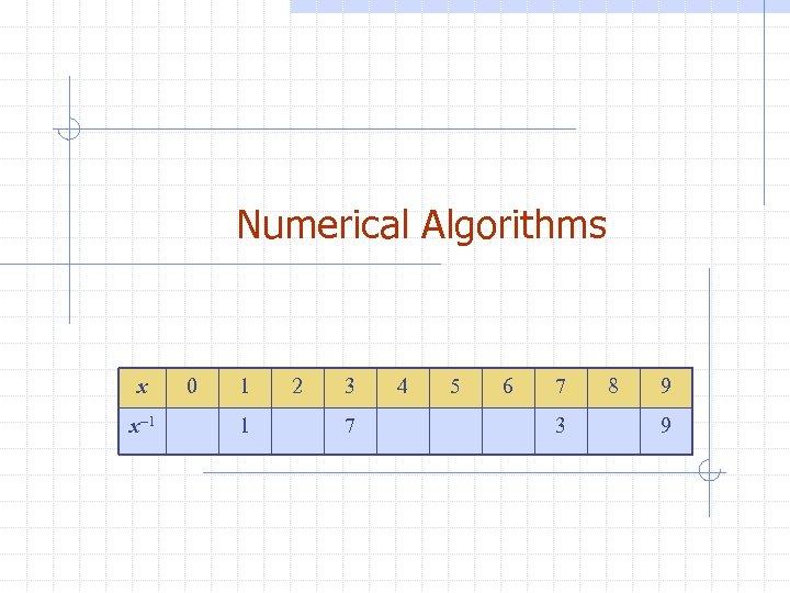 Numerical Algorithms x x-1 0 1 1 2 3 7 4 5 6 7