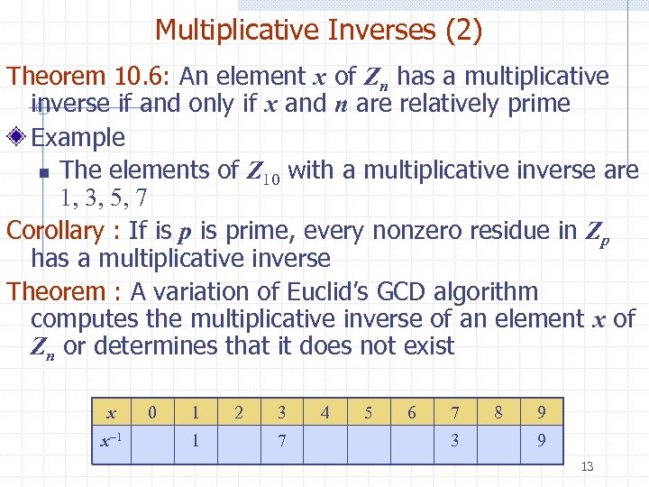 Multiplicative Inverses (2) Theorem 10. 6: An element x of Zn has a multiplicative