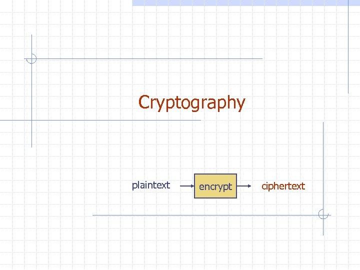 Cryptography plaintext encrypt ciphertext