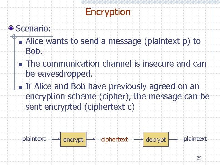 Encryption Scenario: n Alice wants to send a message (plaintext p) to Bob. n