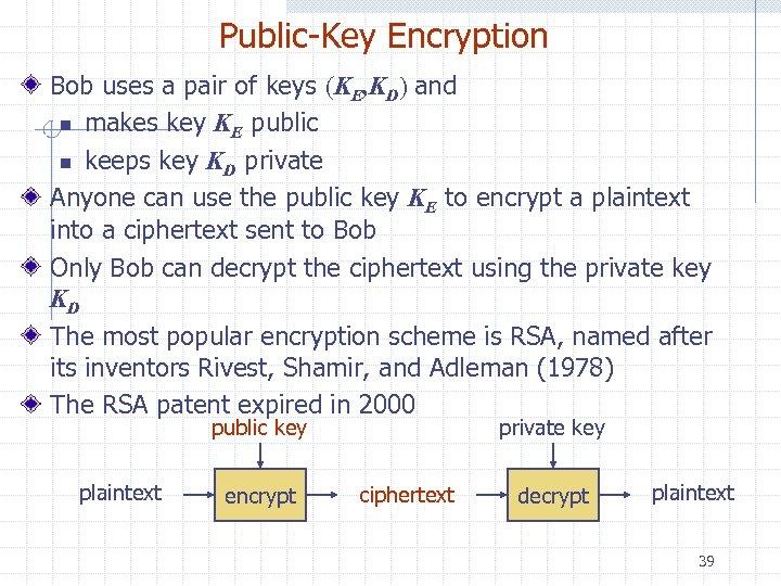 Public-Key Encryption Bob uses a pair of keys (KE, KD) and n makes key