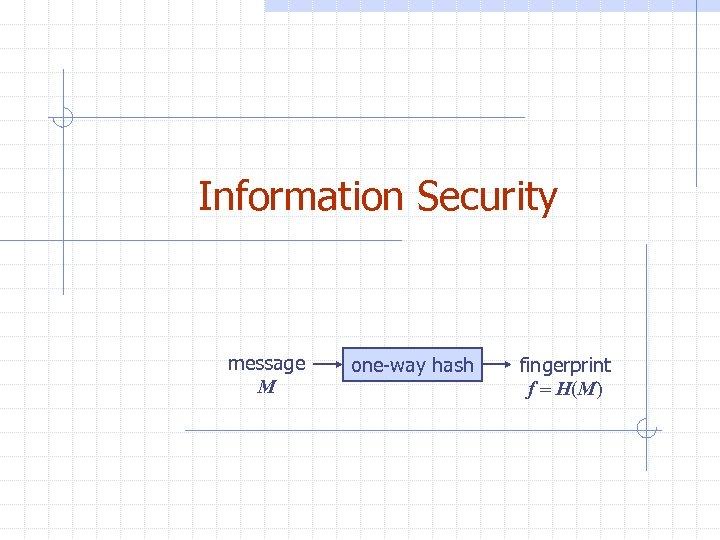 Information Security message M one-way hash fingerprint f = H(M)