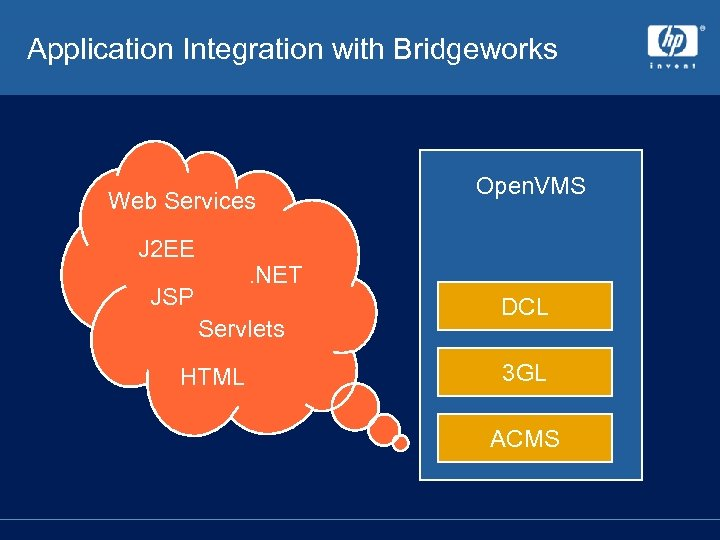 Application Integration with Bridgeworks Web Services J 2 EE Open. VMS . NET JSP