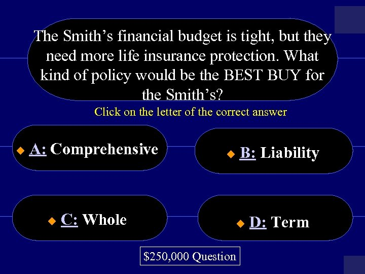 The Smith's financial budget is tight, but they need more life insurance protection. What
