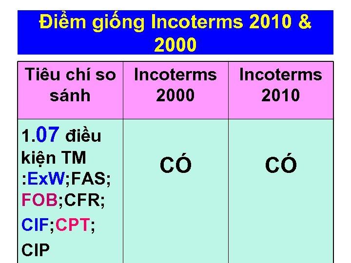 Điểm giống Incoterms 2010 & 2000 Tiêu chí so sánh 1. 07 điều kiện