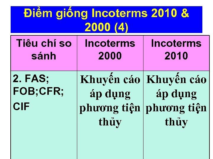 Điểm giống Incoterms 2010 & 2000 (4) Tiêu chí so sánh 2. FAS; FOB;