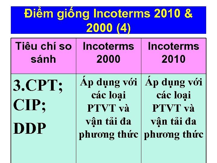 Điểm giống Incoterms 2010 & 2000 (4) Tiêu chí so sánh Incoterms 2000 Incoterms