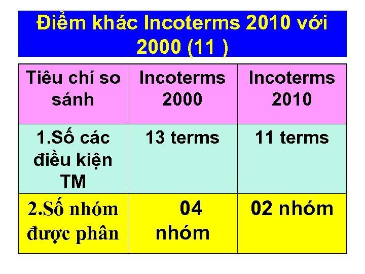 Điểm khác Incoterms 2010 với 2000 (11 ) Tiêu chí so sánh Incoterms 2000