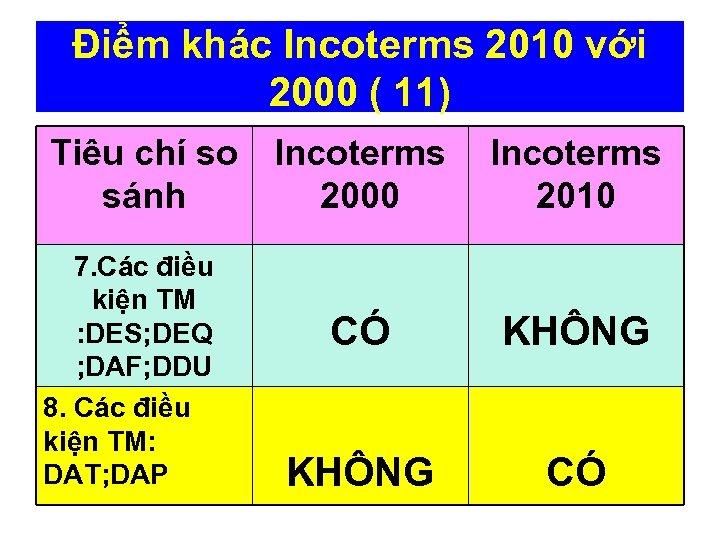 Điểm khác Incoterms 2010 với 2000 ( 11) Tiêu chí so sánh 7. Các