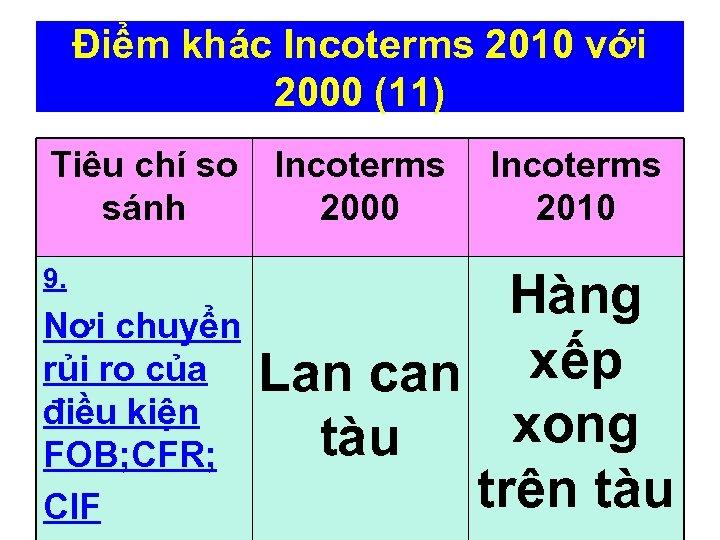 Điểm khác Incoterms 2010 với 2000 (11) Tiêu chí so sánh 9. Nơi chuyển