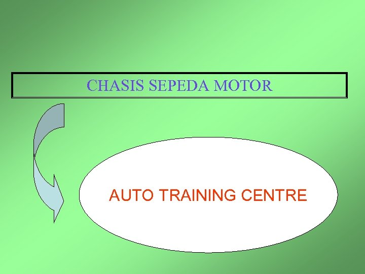 CHASIS SEPEDA MOTOR AUTO TRAINING CENTRE