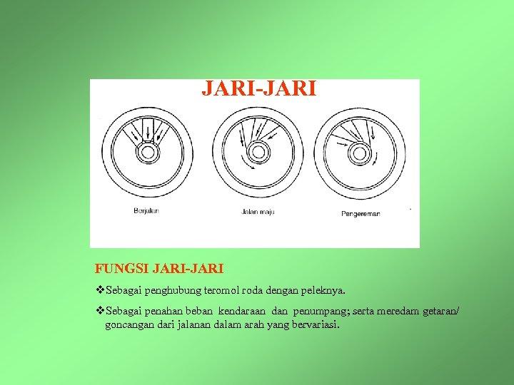 JARI-JARI FUNGSI JARI-JARI v. Sebagai penghubung teromol roda dengan peleknya. v. Sebagai penahan beban