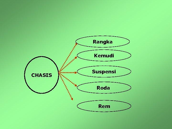 Rangka Kemudi CHASIS Suspensi Roda Rem