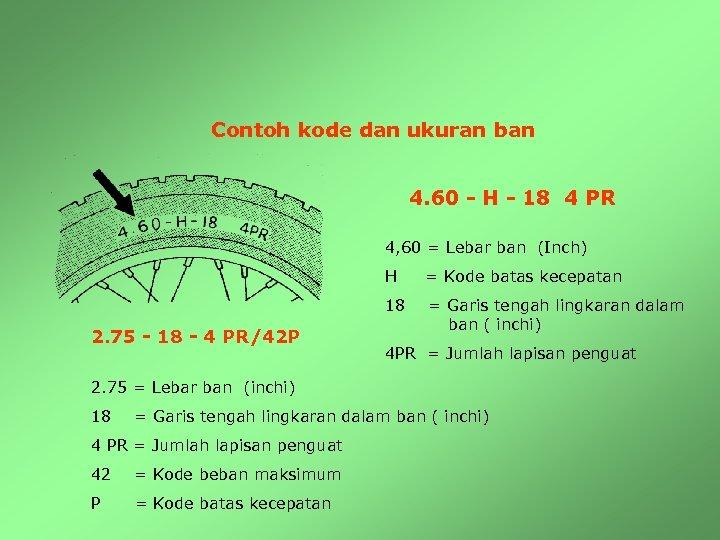 Contoh kode dan ukuran ban 4. 60 - H - 18 4 PR 4,