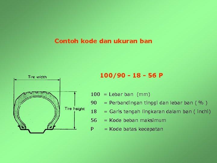 Contoh kode dan ukuran ban 100/90 - 18 - 56 P 100 = Lebar