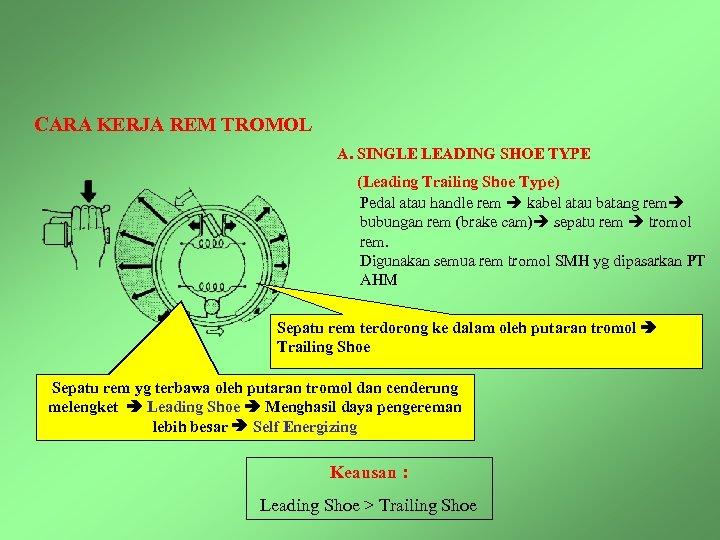 CARA KERJA REM TROMOL A. SINGLE LEADING SHOE TYPE (Leading Trailing Shoe Type) Pedal