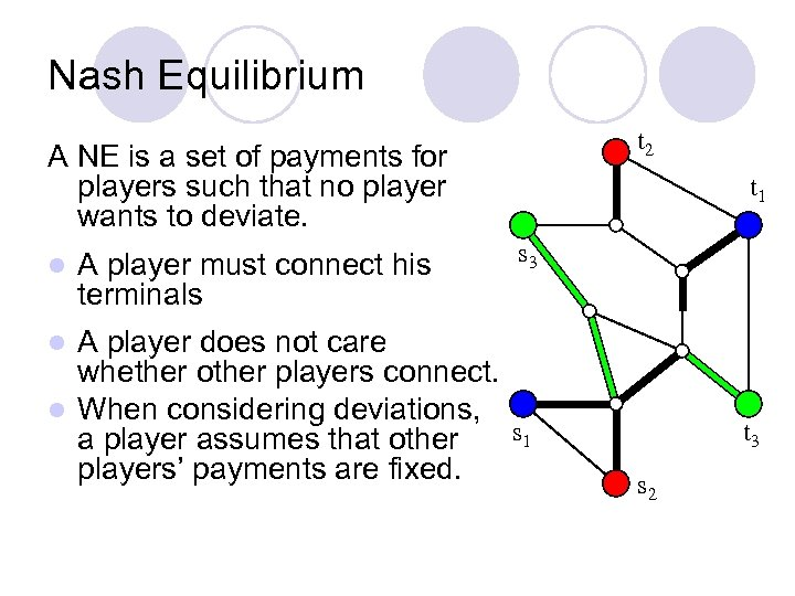 Nash Equilibrium t 2 A NE is a set of payments for players such