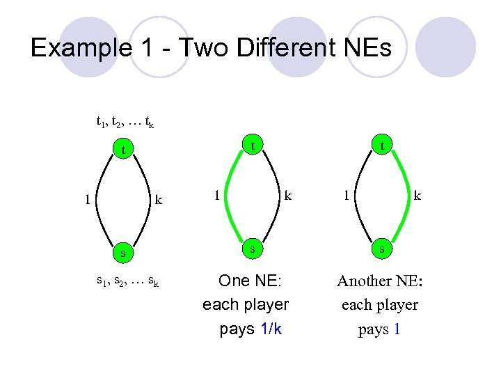 Example 1 - Two Different NEs t 1 , t 2 , … tk
