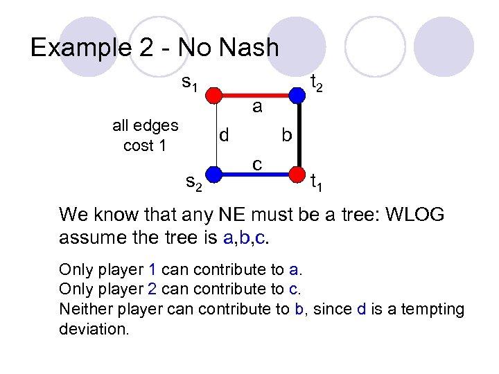 Example 2 - No Nash s 1 all edges cost 1 a d s