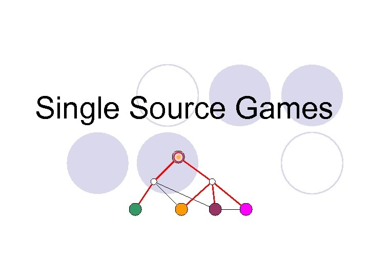 Single Source Games