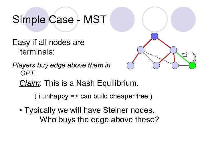 Simple Case - MST Easy if all nodes are terminals: Players buy edge above