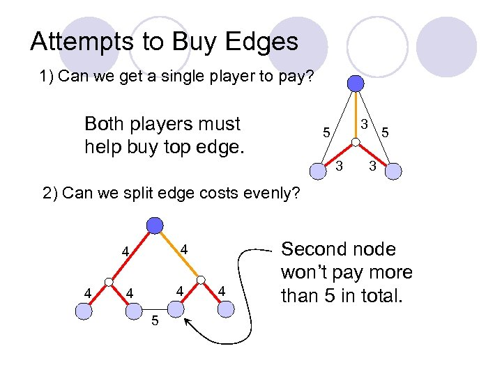 Attempts to Buy Edges 1) Can we get a single player to pay? Both