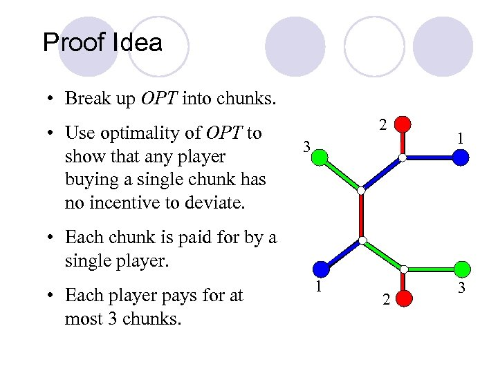 Proof Idea • Break up OPT into chunks. • Use optimality of OPT to