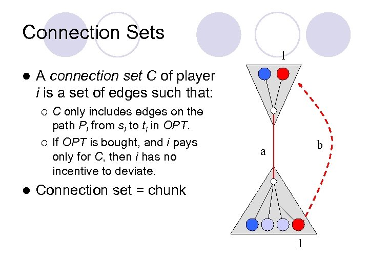 Connection Sets 1 l A connection set C of player i is a set