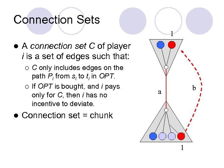 Connection Sets 1 l A connection set C of player i is a set
