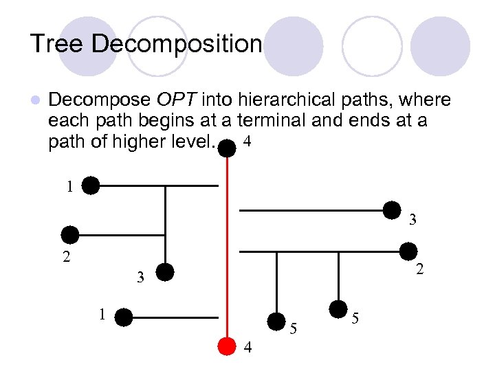 Tree Decomposition l Decompose OPT into hierarchical paths, where each path begins at a