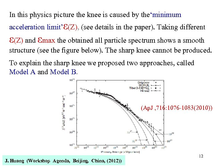 In this physics picture the knee is caused by the'minimum acceleration limit'ε(Z), (see details