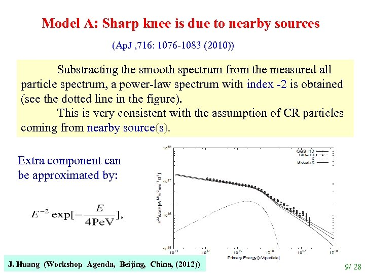 Model A: Sharp knee is due to nearby sources (Ap. J , 716: 1076