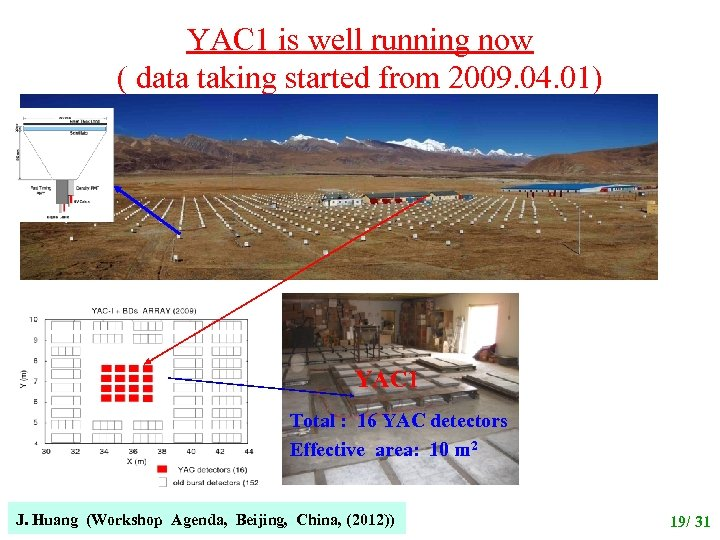 YAC 1 is well running now ( data taking started from 2009. 04. 01)