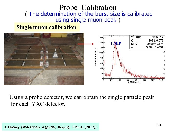 Probe Calibration ( The determination of the burst size is calibrated usingle muon peak