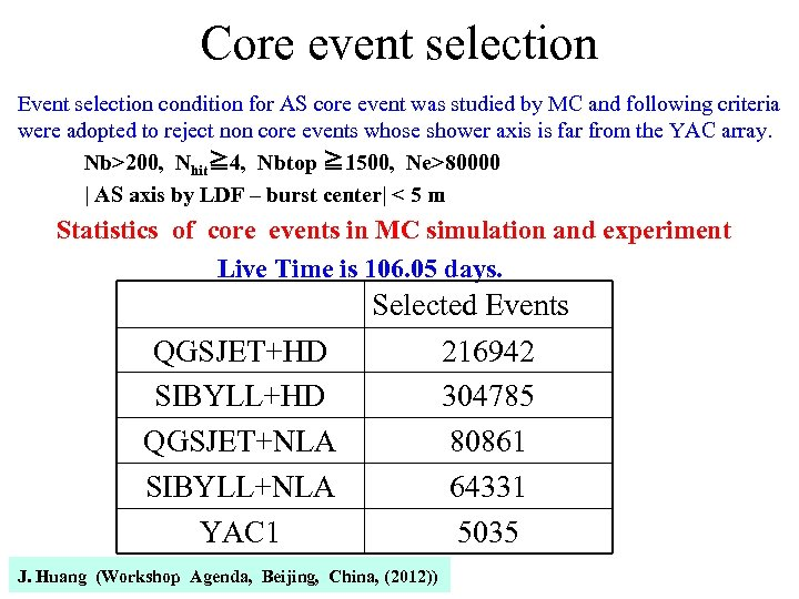 Core event selection Event selection condition for AS core event was studied by MC