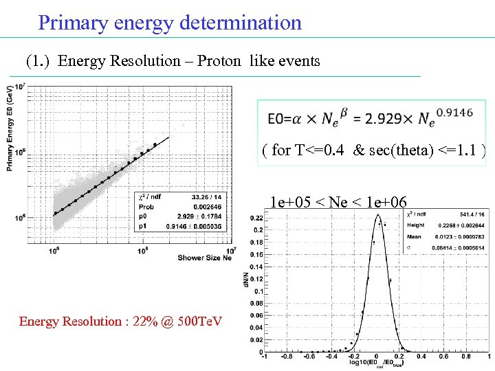 Primary energy determination (1. ) Energy Resolution – Proton like events ( for T<=0.