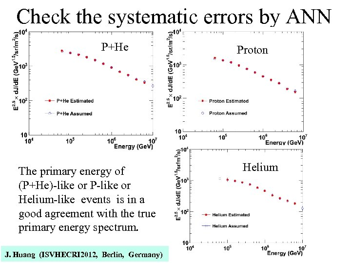 Check the systematic errors by ANN P+He The primary energy of (P+He)-like or P-like