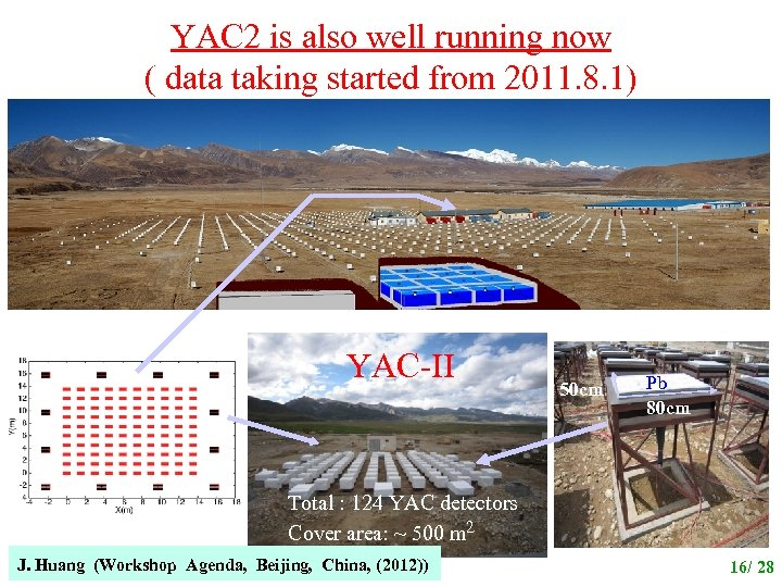 YAC 2 is also well running now ( data taking started from 2011. 8.