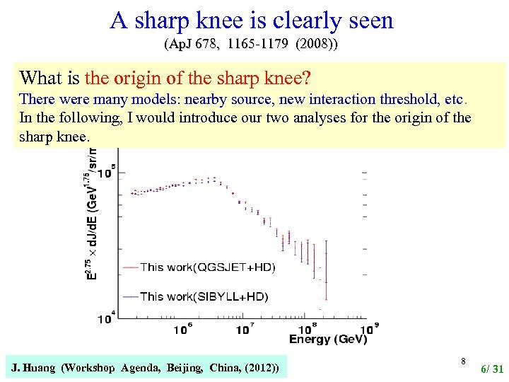 A sharp knee is clearly seen (Ap. J 678, 1165 -1179 (2008)) What