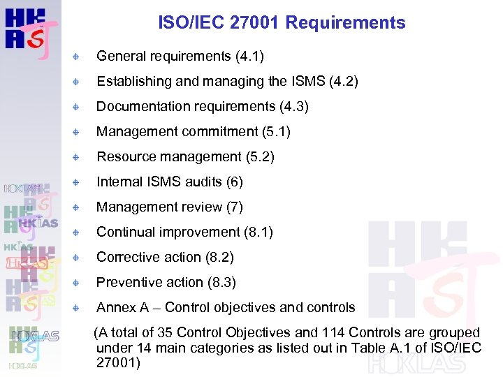 ISO/IEC 27001 Requirements General requirements (4. 1) Establishing and managing the ISMS (4. 2)